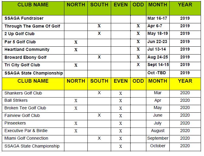 2019 tournament schedule